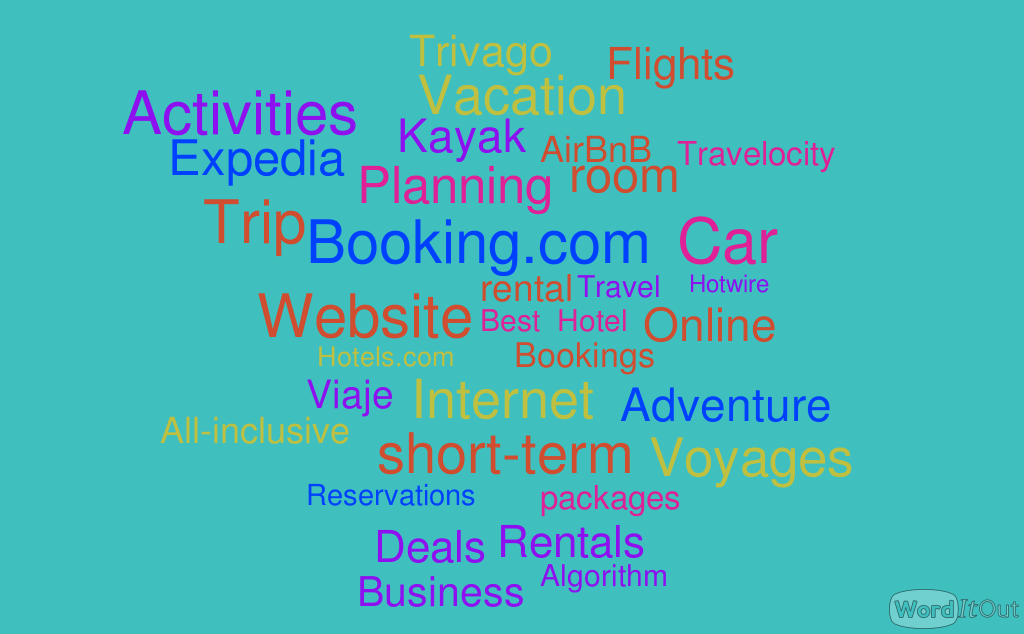 The Best Online Travel Booking Sites – Rock, Snow & Ice Cream