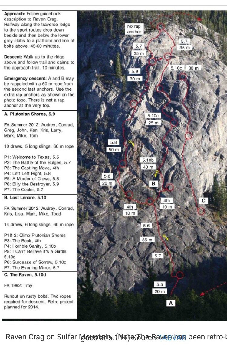 plutonian shores guidebook